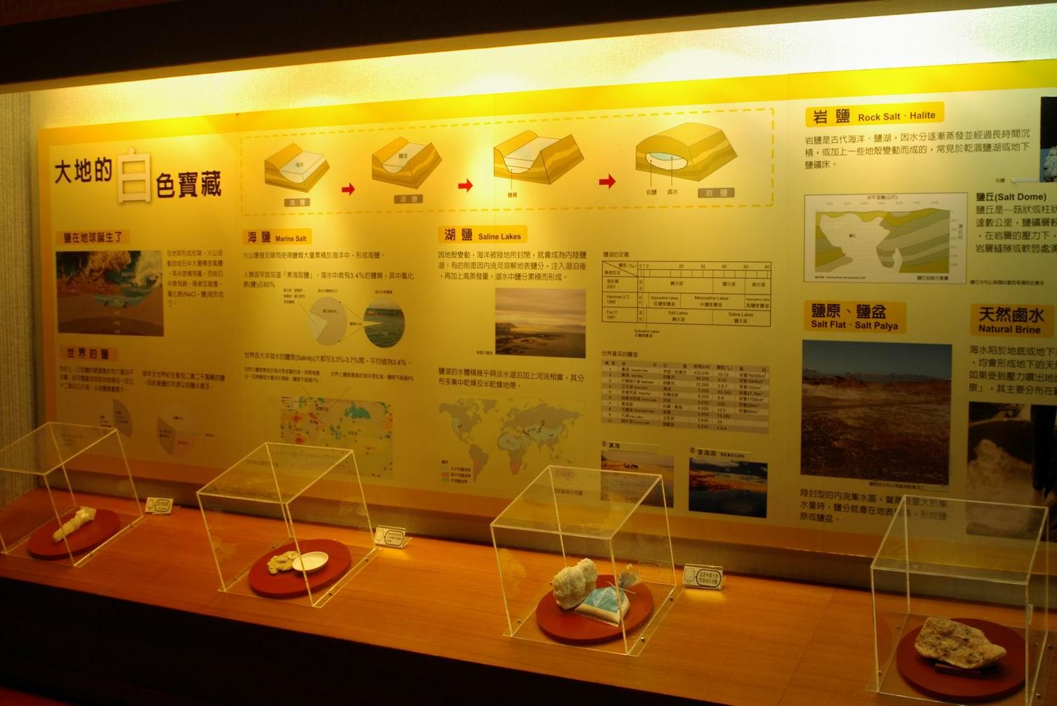 臺灣鹽博物館內