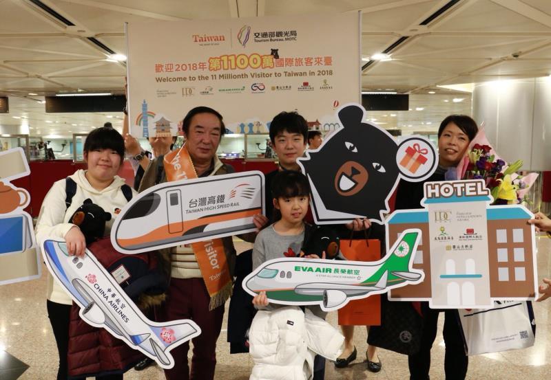來臺人數首度破1,100萬人次  臺灣逐步累積旅遊能量