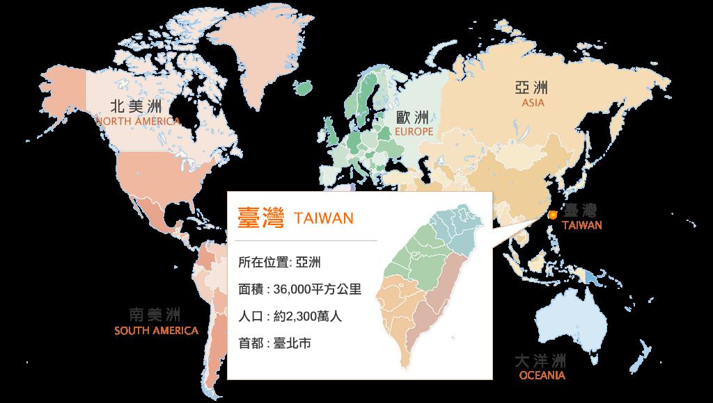 台灣地理位置