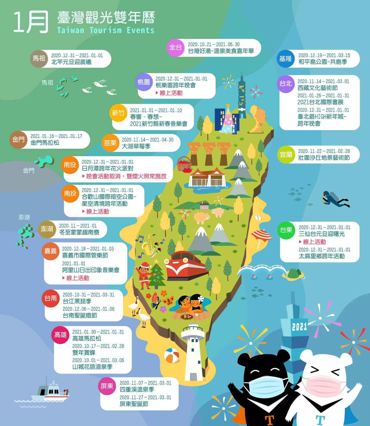 1月臺灣觀光雙年曆